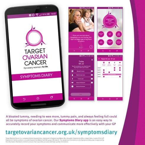 target ovarian cancer image